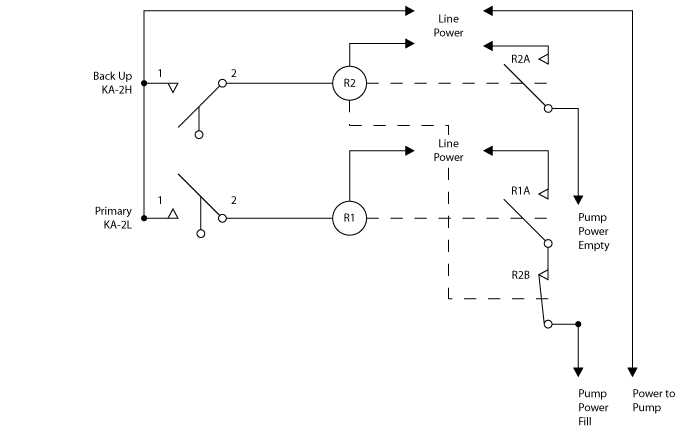 wiring diagram for float switch the wiring diagram how to use a float switch for back up pump control apg wiring diagram