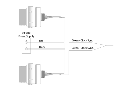 Clock synchronization diagram for ultrasonic sensors