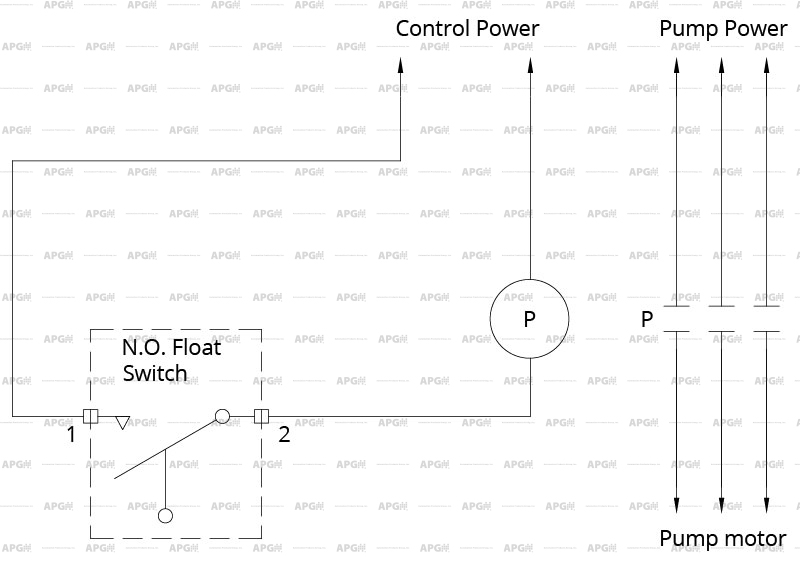 Float switch installation wiring and control diagrams apg control schematic 2 wiring diagram for a single 2 wire normally open float switch asfbconference2016 Images