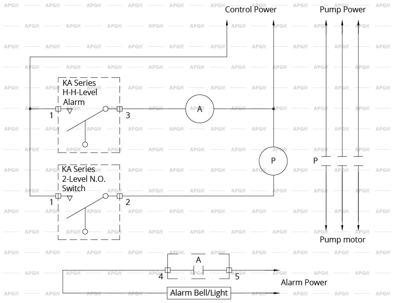 wiring diagram for one normally open 3-wire float switch with isolated alarm
