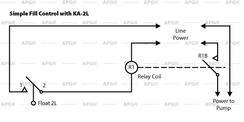 Fill control wiring diagram for KA-2L float switch
