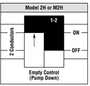 Float switch model KA-2H or KA-M2H diagram