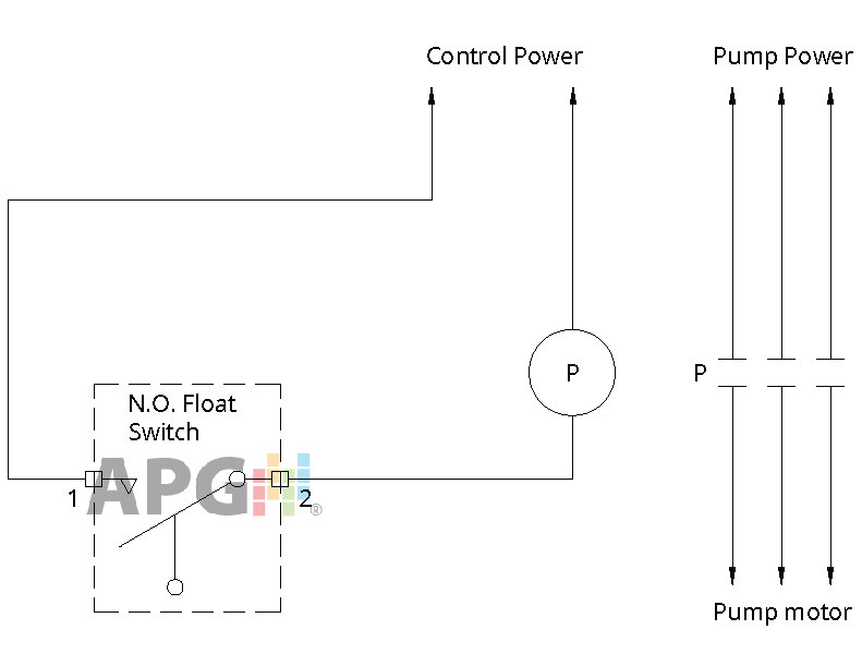 float switch installation wiring & control diagrams | apg motor limit switch wiring diagram 12v olt  automation products group