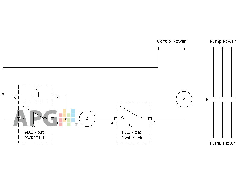 Float Switch Installation Wiring & Control Diagrams | APG | Two Float Switch System Schematic |  | Automation Products Group