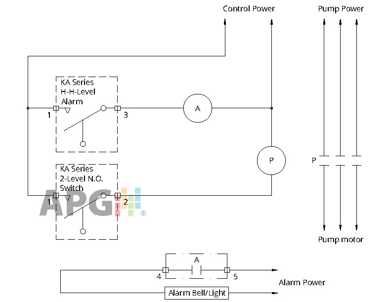 Float Switch Installation Wiring & Control Diagrams | APG